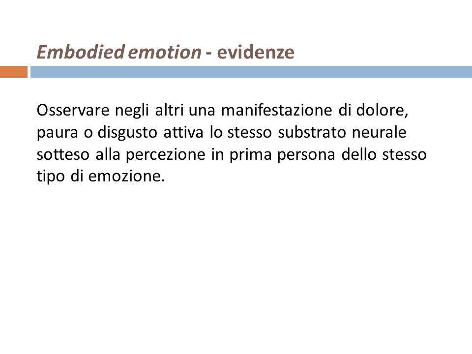 Embodied emotion - evidenze Osservare negli altri una manifestazione di dolore, paura o disgusto attiva lo stesso substrato neurale sotteso alla perce