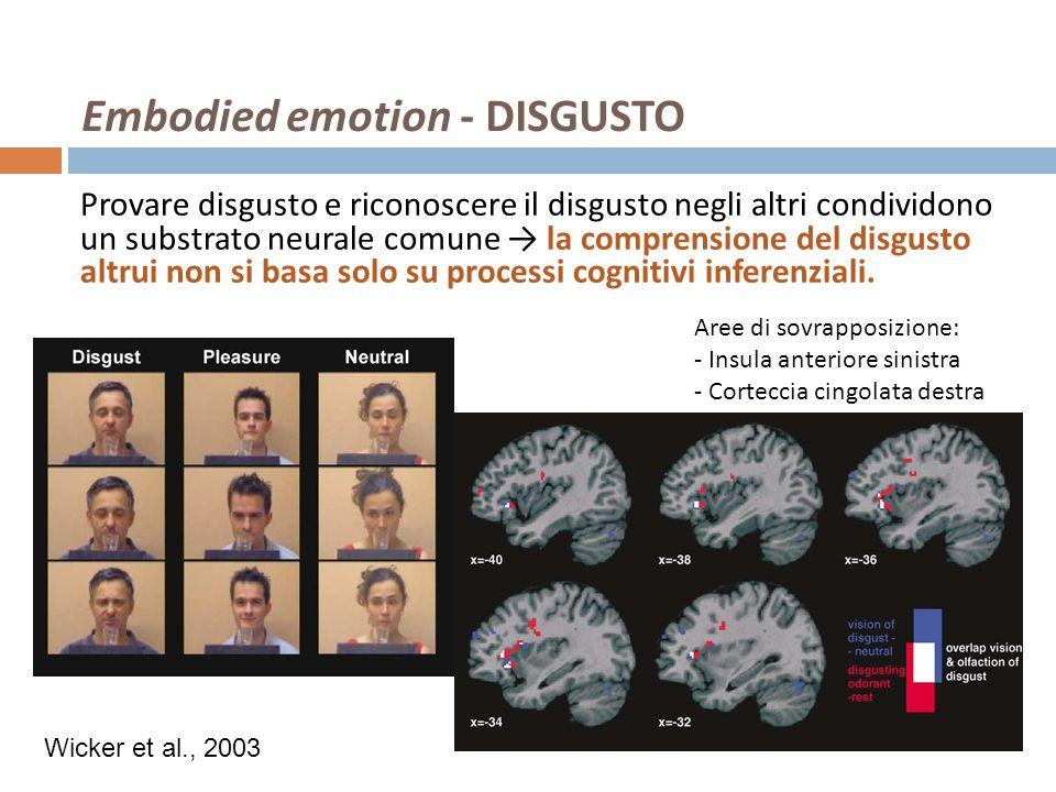 Embodied emotion - DISGUSTO Wicker et al., 2003 Provare disgusto e riconoscere il disgusto negli altri condividono un substrato neurale comune la comp