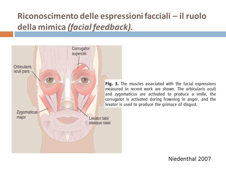 Niedenthal 2007 Riconoscimento delle espressioni facciali – il ruolo della mimica (facial feedback).