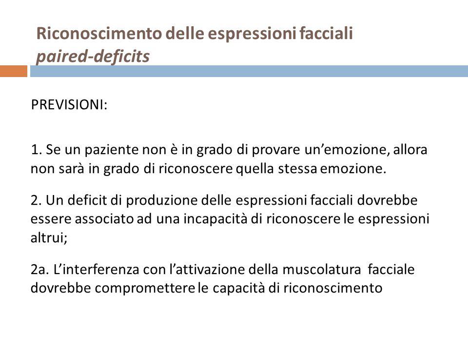 Riconoscimento delle espressioni facciali paired-deficits PREVISIONI: 1. Se un paziente non è in grado di provare unemozione, allora non sarà in grado