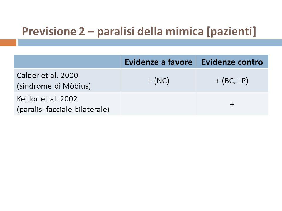 Evidenze a favoreEvidenze contro Calder et al. 2000 (sindrome di Möbius) + (NC)+ (BC, LP) Keillor et al. 2002 (paralisi facciale bilaterale) + Previsi