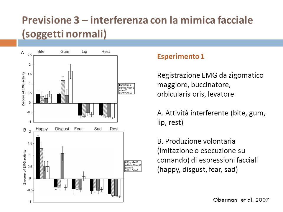 Previsione 3 – interferenza con la mimica facciale (soggetti normali) Esperimento 1 Registrazione EMG da zigomatico maggiore, buccinatore, orbicularis