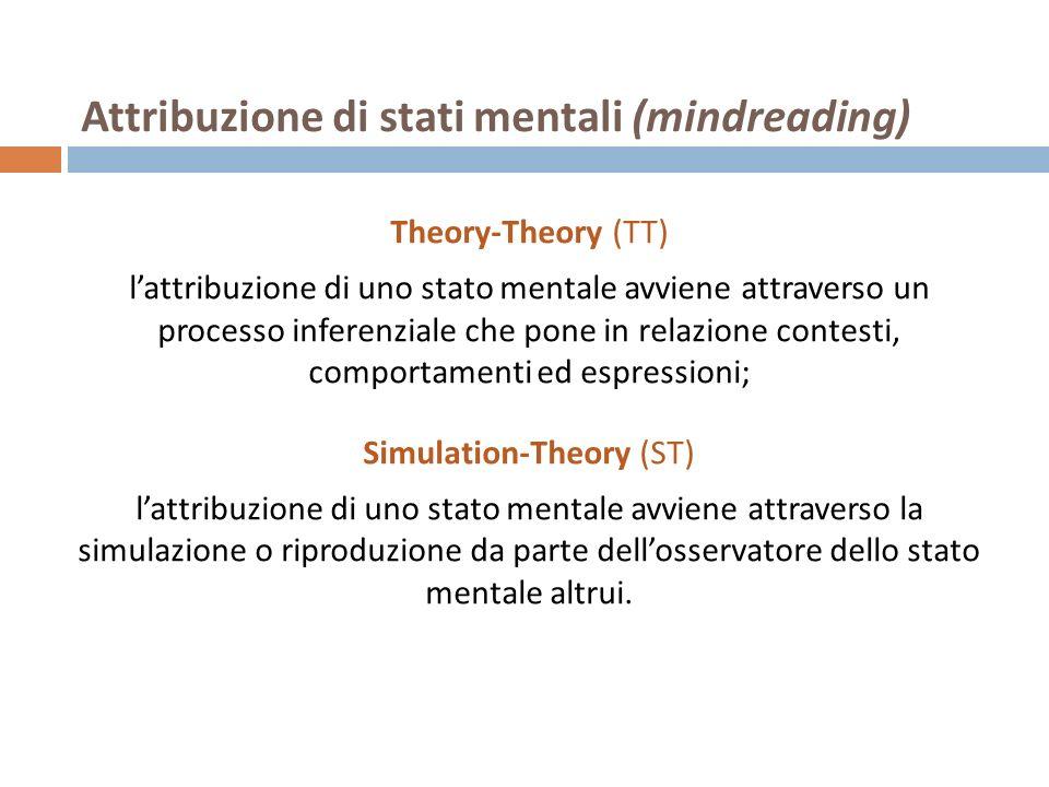Attribuzione di stati mentali (mindreading) Theory-Theory (TT) lattribuzione di uno stato mentale avviene attraverso un processo inferenziale che pone