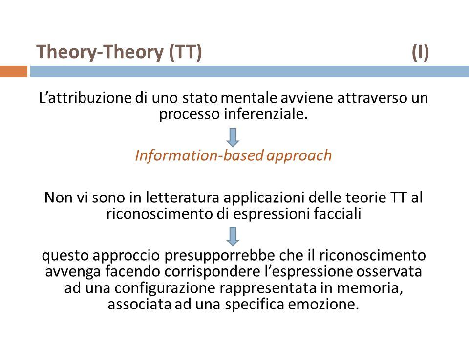 Theory-Theory (TT)(I) Lattribuzione di uno stato mentale avviene attraverso un processo inferenziale. Information-based approach Non vi sono in letter