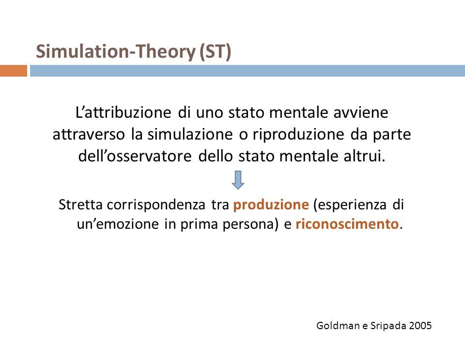 Simulation-Theory (ST) Lattribuzione di uno stato mentale avviene attraverso la simulazione o riproduzione da parte dellosservatore dello stato mental