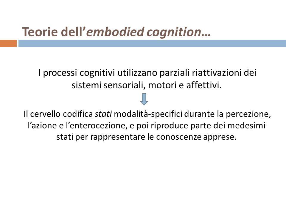 Teorie dellembodied cognition… I processi cognitivi utilizzano parziali riattivazioni dei sistemi sensoriali, motori e affettivi. Il cervello codifica