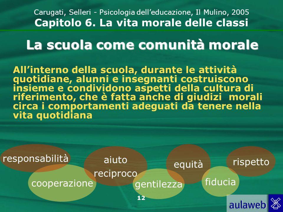 12 Carugati, Selleri - Psicologia delleducazione, Il Mulino, 2005 Capitolo 6.