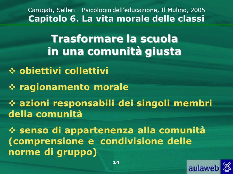 14 Carugati, Selleri - Psicologia delleducazione, Il Mulino, 2005 Capitolo 6.