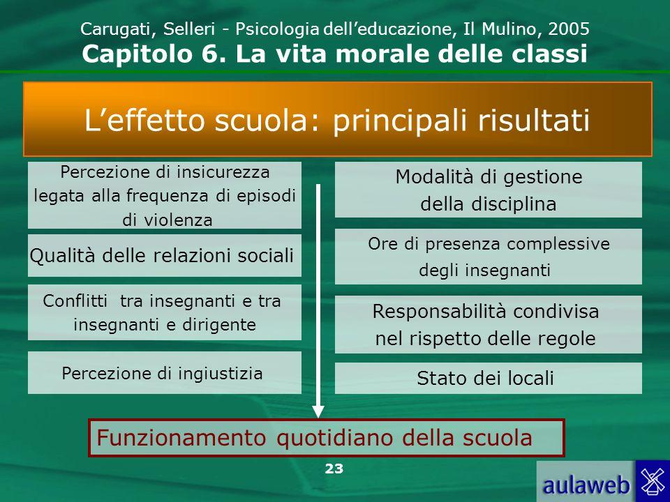 23 Carugati, Selleri - Psicologia delleducazione, Il Mulino, 2005 Capitolo 6.