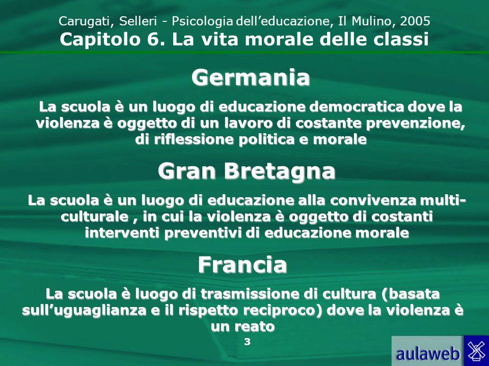 3 Carugati, Selleri - Psicologia delleducazione, Il Mulino, 2005 Capitolo 6.