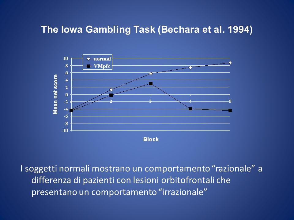 I soggetti normali mostrano un comportamento razionale a differenza di pazienti con lesioni orbitofrontali che presentano un comportamento irrazionale The Iowa Gambling Task (Bechara et al.