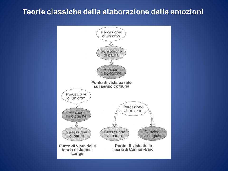 Teorie classiche della elaborazione delle emozioni
