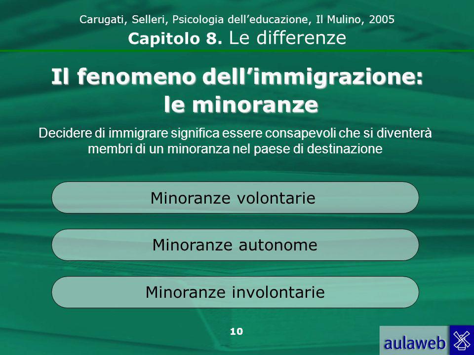 10 Carugati, Selleri, Psicologia delleducazione, Il Mulino, 2005 Capitolo 8.