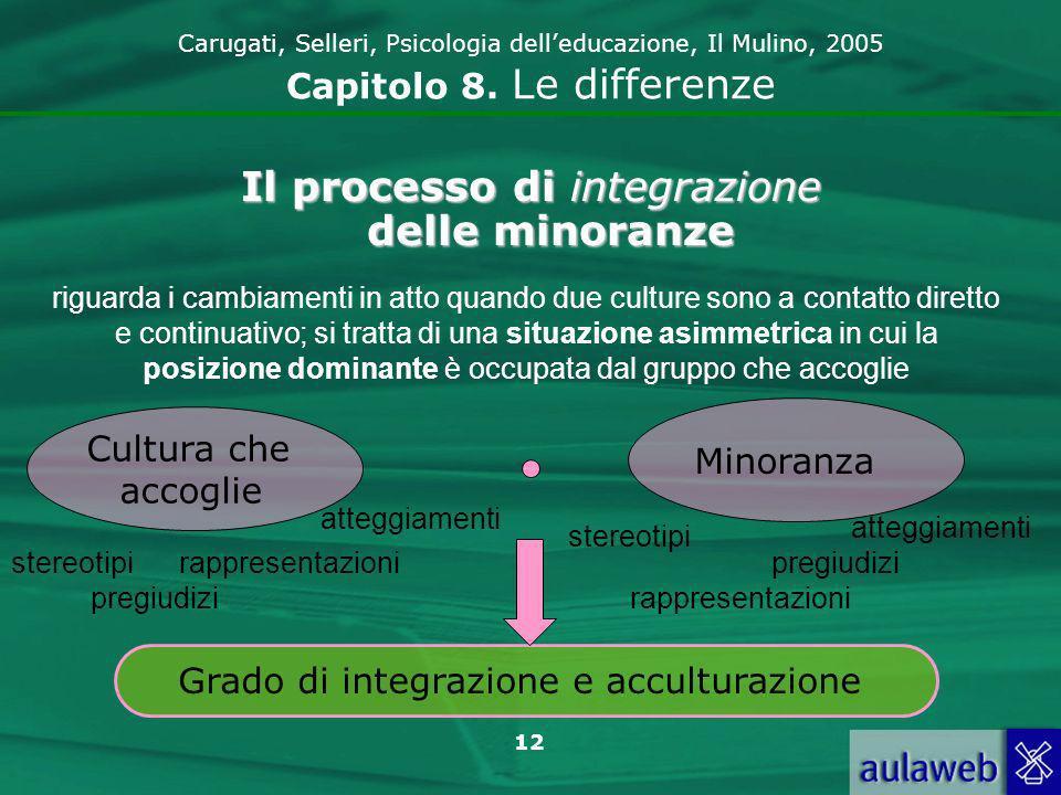 12 Carugati, Selleri, Psicologia delleducazione, Il Mulino, 2005 Capitolo 8.