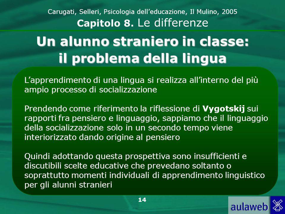 14 Carugati, Selleri, Psicologia delleducazione, Il Mulino, 2005 Capitolo 8.
