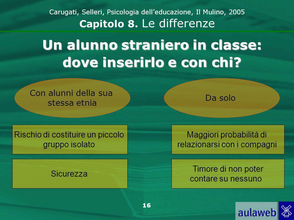 16 Carugati, Selleri, Psicologia delleducazione, Il Mulino, 2005 Capitolo 8.
