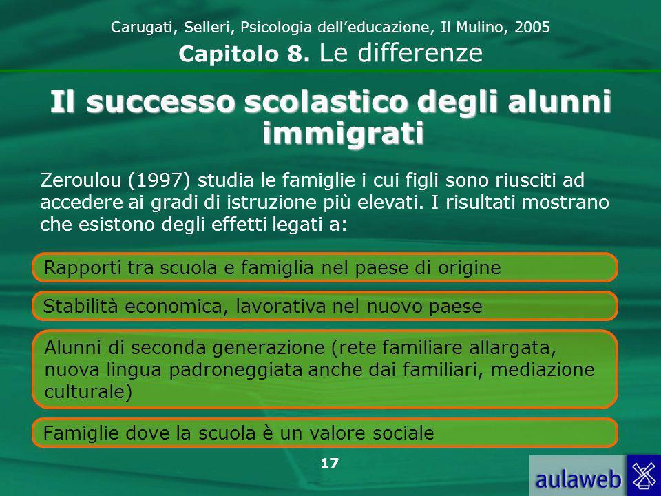 17 Carugati, Selleri, Psicologia delleducazione, Il Mulino, 2005 Capitolo 8.