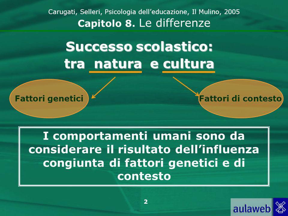 2 Carugati, Selleri, Psicologia delleducazione, Il Mulino, 2005 Capitolo 8.