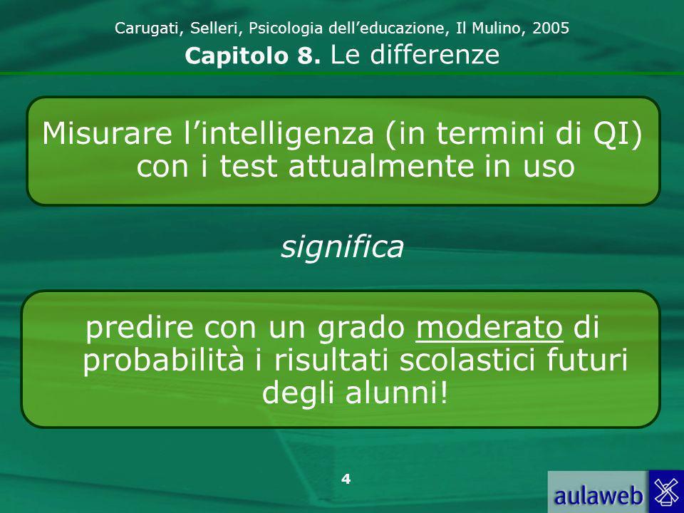 4 Carugati, Selleri, Psicologia delleducazione, Il Mulino, 2005 Capitolo 8.