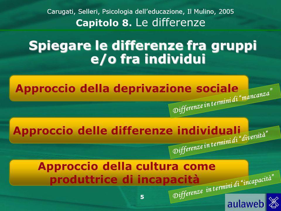 5 Carugati, Selleri, Psicologia delleducazione, Il Mulino, 2005 Capitolo 8.
