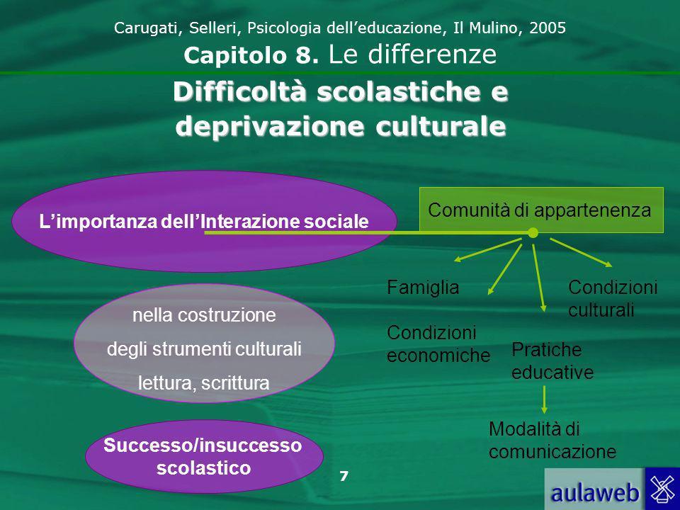 7 Carugati, Selleri, Psicologia delleducazione, Il Mulino, 2005 Capitolo 8.