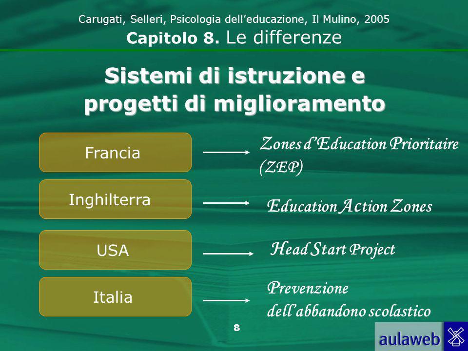 8 Carugati, Selleri, Psicologia delleducazione, Il Mulino, 2005 Capitolo 8.