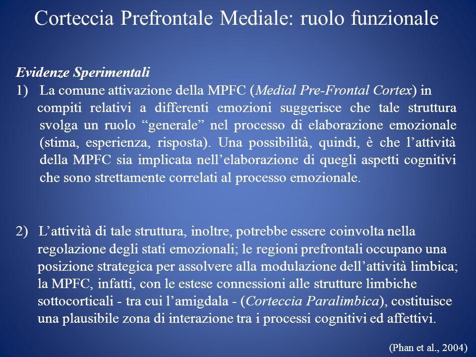 Corteccia Prefrontale Mediale: ruolo funzionale Evidenze Sperimentali 1)La comune attivazione della MPFC (Medial Pre-Frontal Cortex) in compiti relati