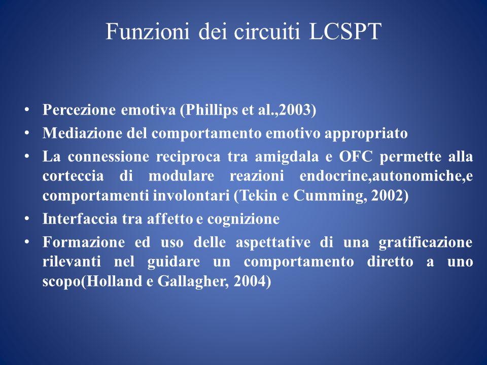Funzioni dei circuiti LCSPT Percezione emotiva (Phillips et al.,2003) Mediazione del comportamento emotivo appropriato La connessione reciproca tra am