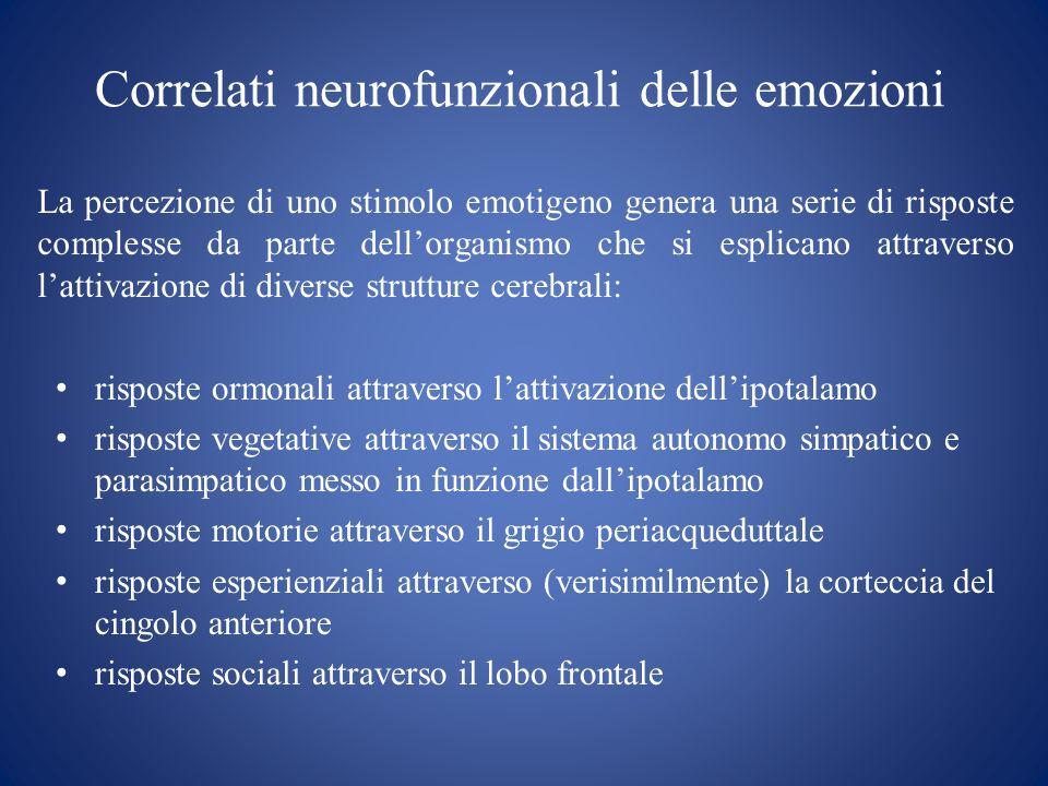 Correlati neuroanatomici delle emozioni Numerose strutture corticali e sottocorticali sono coinvolte nella regolazione delle emozioni, nella motivazione e nellassociazione degli stati emozionali con i ricordi e le sensazioni.