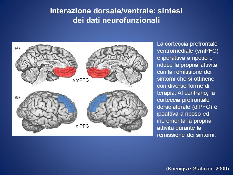 Interazione dorsale/ventrale: dati neuropsicologici (Koenigs et al., 2008) Confronto tra pazienti con lesione alla vmPFC oppure alla dlPFC Se la depressione è associata ad uniperattivazione della vmPFC, allora una sua lesione dovrebbe ridurre la probabilità di sviluppare la patologia.