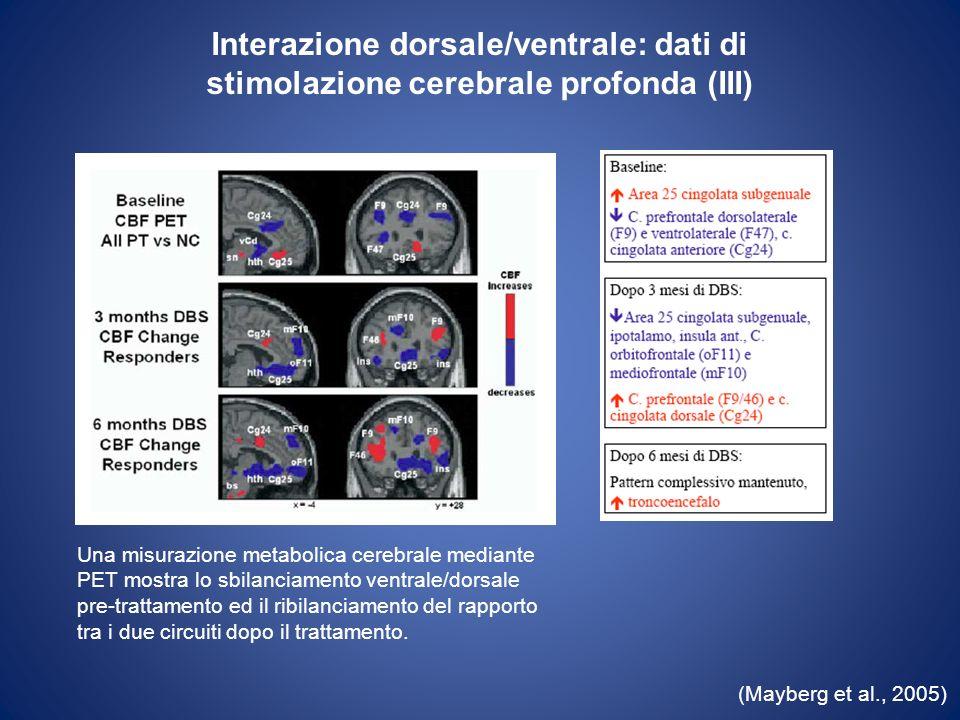 Basi neurali dellansia (I) (Etkin e Wager, 2007) Meta-analisi degli studi di attivazione nelle tre popolazioni cliniche Iperattivazione in amigdala ed insula comune al DPTS, ansia sociale fobie specifiche e risposta di paura in soggetti normali durante un paradigma di condizionamento.Tut tavia, il DPTS presenta anche delle ipoattivazioni