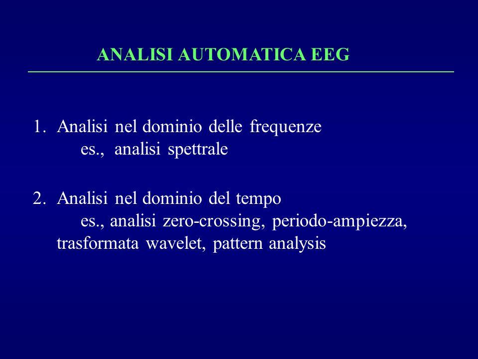 ANALISI AUTOMATICA EEG 1.Analisi nel dominio delle frequenze es., analisi spettrale 2.Analisi nel dominio del tempo es., analisi zero-crossing, period