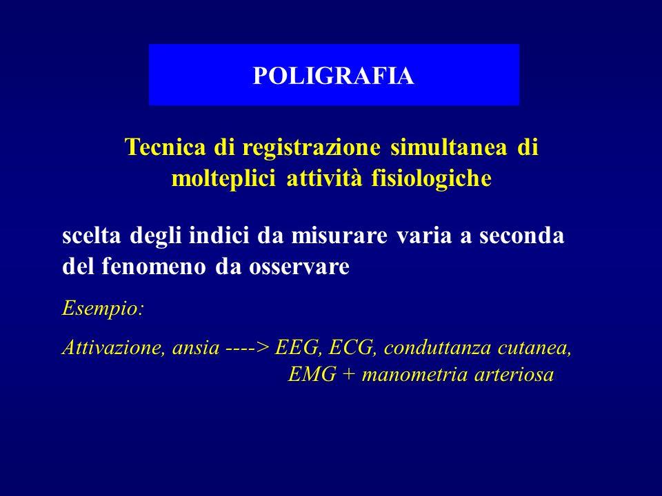 TECNICHE DI NEUROIMAGING (2) 1.Tomografia a emissione di positroni (PET) Fornisce informazioni sullattività metabolica (funzionale) del cervello.