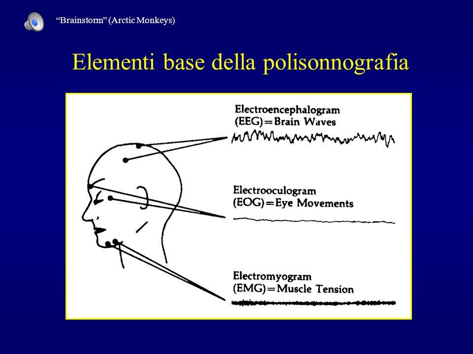 ELETTROENCEFALOGRAMMA (EEG) Tracciato che mostra lattività elettrica del cervello POTENZIALI DAZIONE+POTENZIALI POSTSINAPTICI+altri segnali elettrici (da PELLE, OCCHI, MUSCOLI) Può essere: MONOPOLARE: elettrodo attivo -----> elettrodo di riferimento BIPOLARE: elettrodo attivo -------> elettrodo attivo CLINICO (diagnosi di epilessia, coma, sofferenze focali, accertamento di morte cerebrale) SPERIMENTALE (ricerca psicofisiologica, a.e.