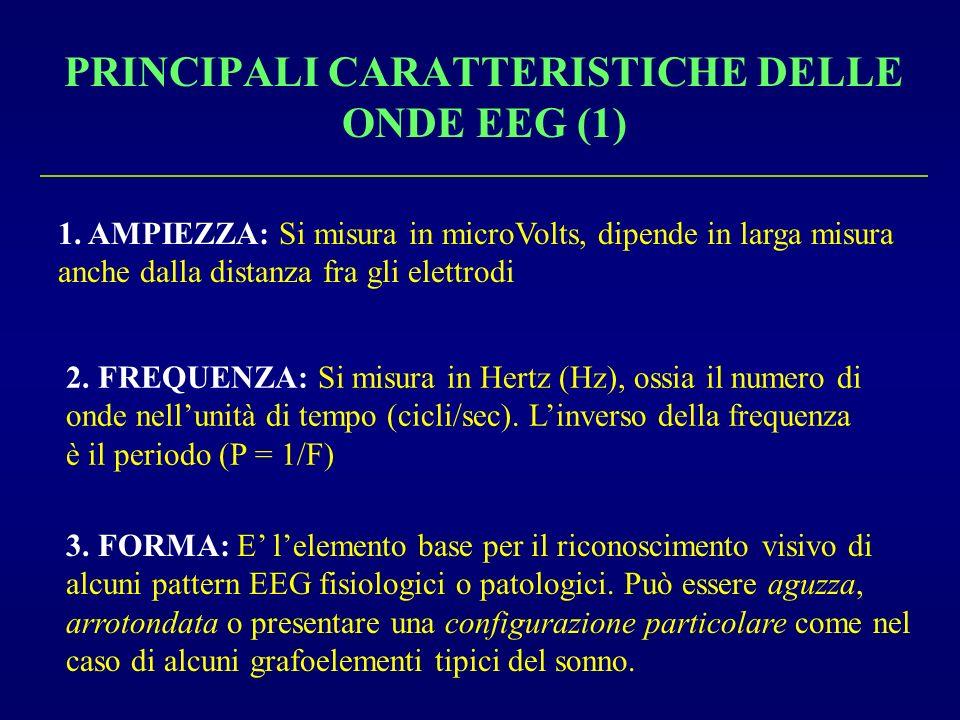 PRINCIPALI CARATTERISTICHE DELLE ONDE EEG (1) 1. AMPIEZZA: Si misura in microVolts, dipende in larga misura anche dalla distanza fra gli elettrodi 2.
