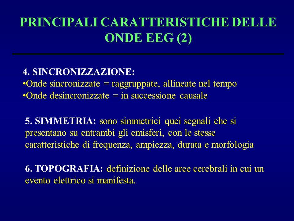 PRINCIPALI CARATTERISTICHE DELLE ONDE EEG (2) 4. SINCRONIZZAZIONE: Onde sincronizzate = raggruppate, allineate nel tempo Onde desincronizzate = in suc