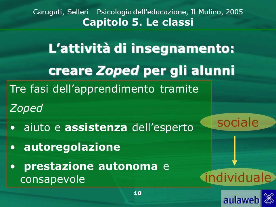 10 Carugati, Selleri - Psicologia delleducazione, Il Mulino, 2005 Capitolo 5. Le classi Lattività di insegnamento: creare Zoped per gli alunni Tre fas