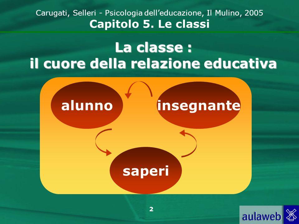 2 Carugati, Selleri - Psicologia delleducazione, Il Mulino, 2005 Capitolo 5. Le classi La classe : il cuore della relazione educativa alunno saperi in