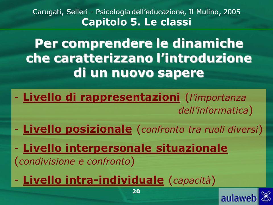 20 Carugati, Selleri - Psicologia delleducazione, Il Mulino, 2005 Capitolo 5. Le classi Per comprendere le dinamiche che caratterizzano lintroduzione