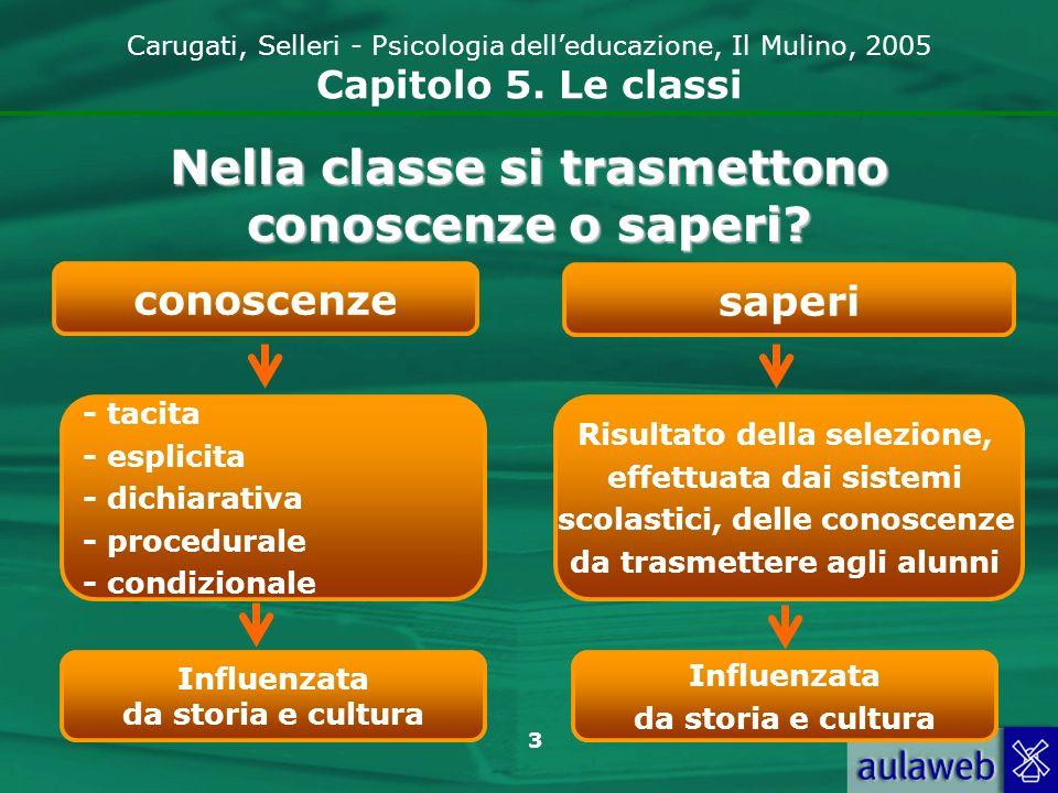 3 Carugati, Selleri - Psicologia delleducazione, Il Mulino, 2005 Capitolo 5. Le classi saperi conoscenze Nella classe si trasmettono conoscenze o sape