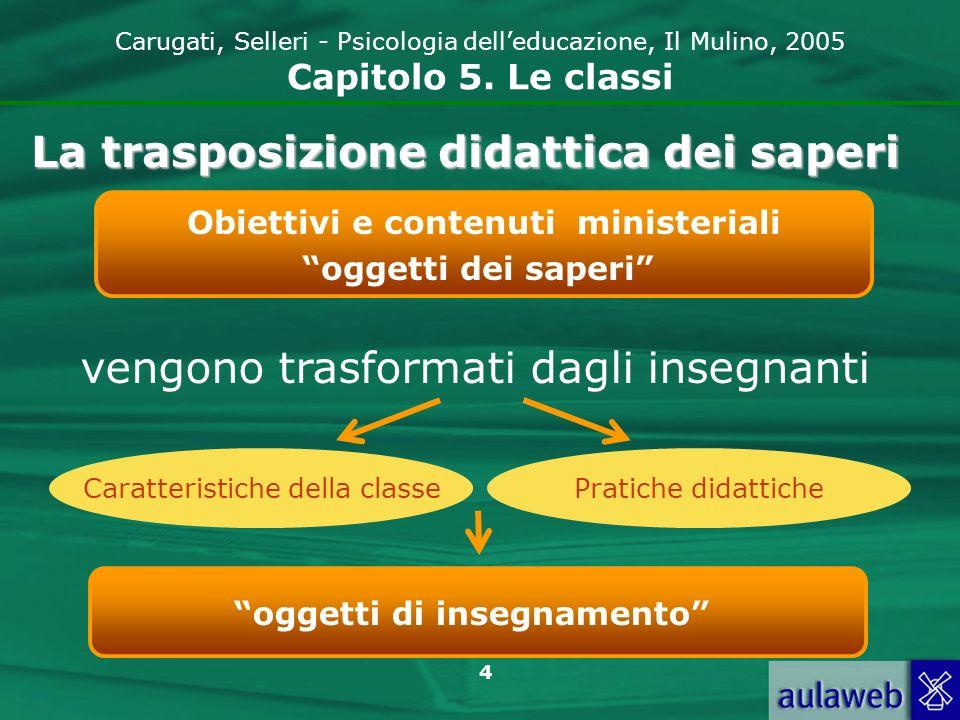4 Carugati, Selleri - Psicologia delleducazione, Il Mulino, 2005 Capitolo 5. Le classi La trasposizione didattica dei saperi Obiettivi e contenuti min