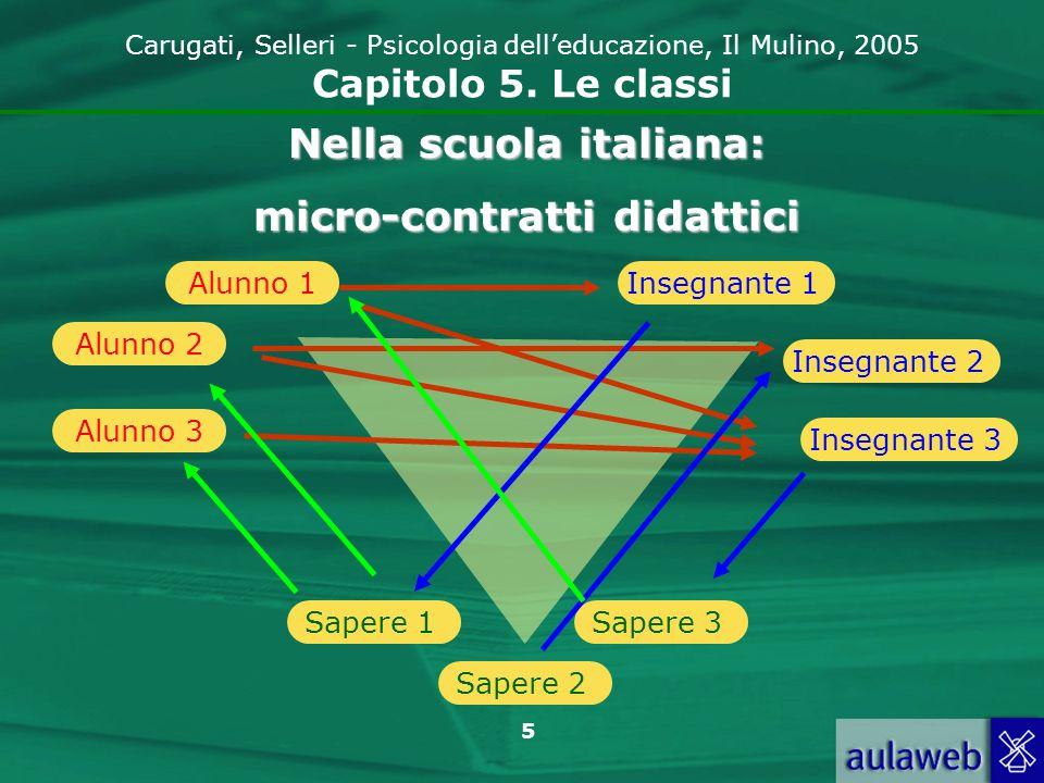 5 Carugati, Selleri - Psicologia delleducazione, Il Mulino, 2005 Capitolo 5. Le classi Nella scuola italiana: micro-contratti didattici Alunno 1 Alunn