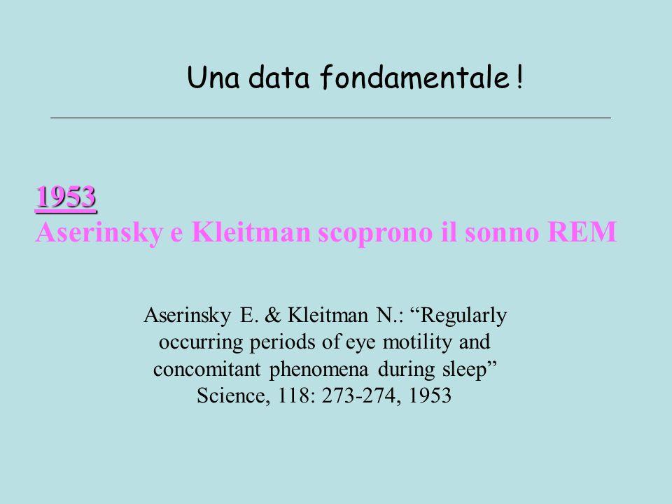 1953 Aserinsky e Kleitman scoprono il sonno REM Una data fondamentale .