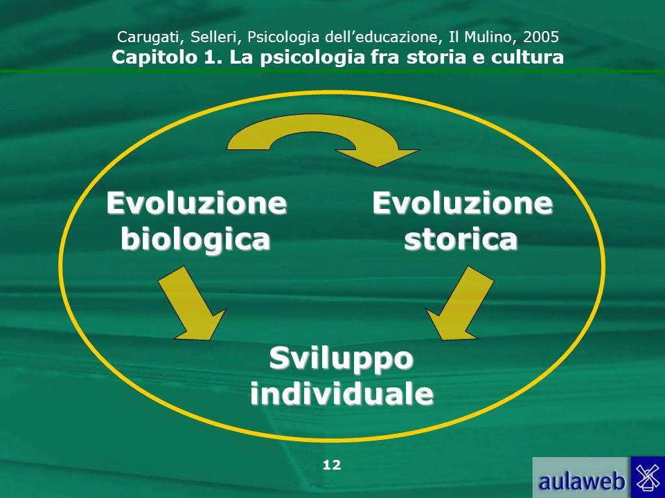 12 Evoluzione biologica Evoluzione storica Sviluppo individuale Carugati, Selleri, Psicologia delleducazione, Il Mulino, 2005 Capitolo 1. La psicologi