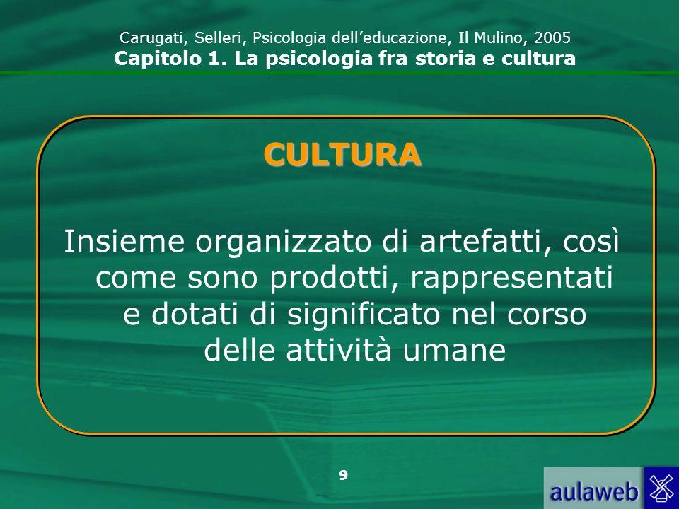 9 CULTURA Insieme organizzato di artefatti, così come sono prodotti, rappresentati e dotati di significato nel corso delle attività umane Carugati, Selleri, Psicologia delleducazione, Il Mulino, 2005 Capitolo 1.