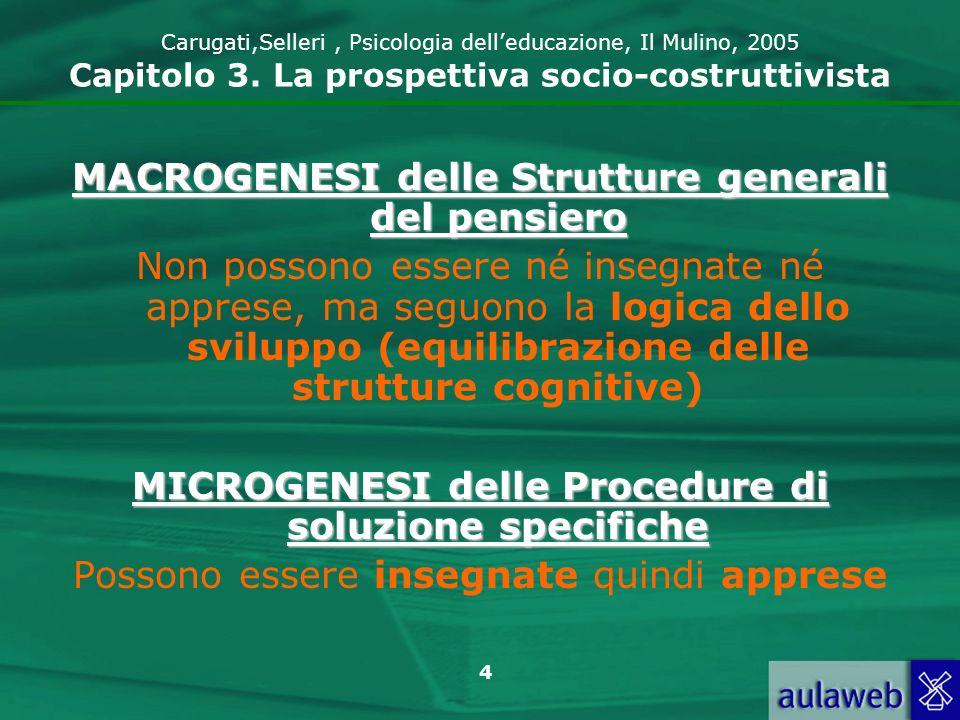 4 Carugati,Selleri, Psicologia delleducazione, Il Mulino, 2005 Capitolo 3. La prospettiva socio-costruttivista MACROGENESI delle Strutture generali de