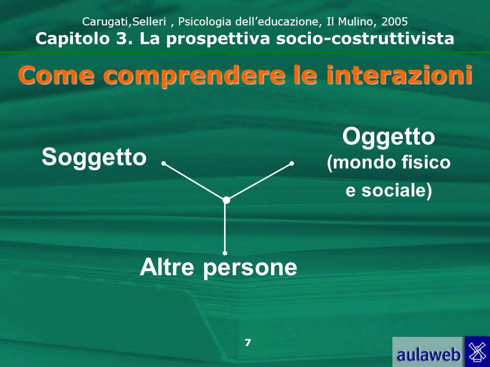 7 Carugati,Selleri, Psicologia delleducazione, Il Mulino, 2005 Capitolo 3. La prospettiva socio-costruttivista Come comprendere le interazioni Soggett