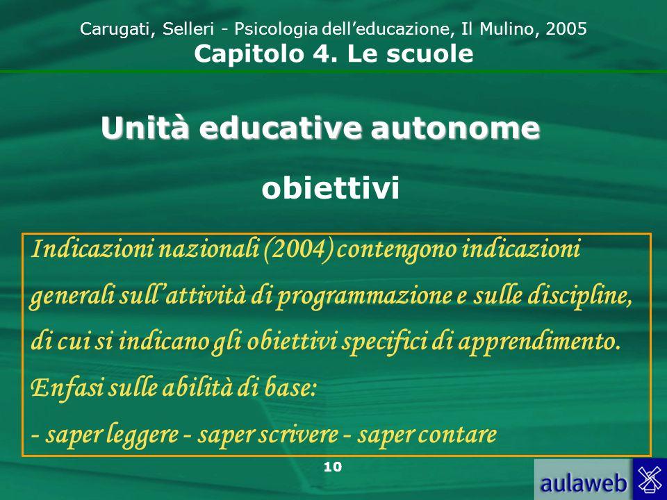 10 Carugati, Selleri - Psicologia delleducazione, Il Mulino, 2005 Capitolo 4. Le scuole Unità educative autonome obiettivi Indicazioni nazionali (2004