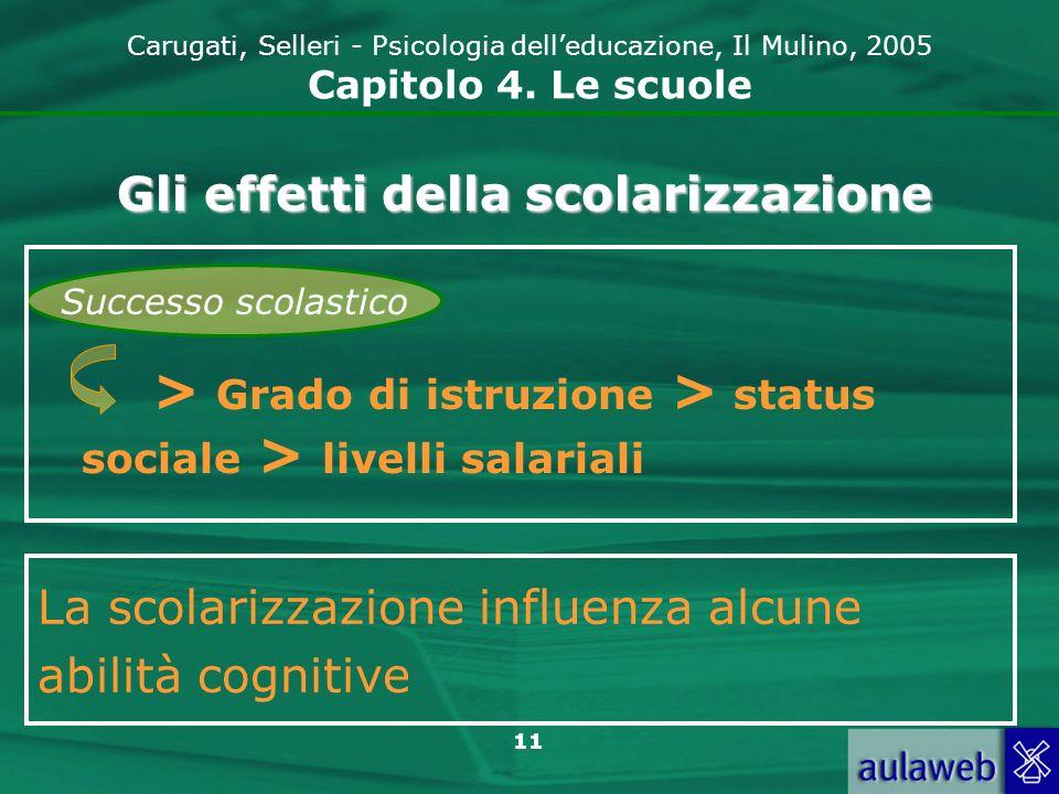11 Carugati, Selleri - Psicologia delleducazione, Il Mulino, 2005 Capitolo 4. Le scuole Gli effetti della scolarizzazione > Grado di istruzione > stat