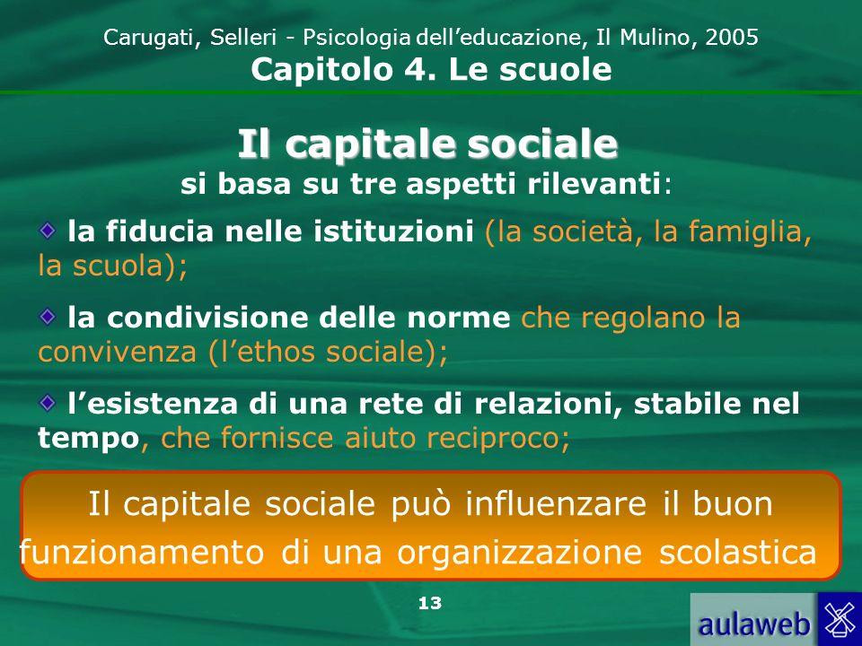 13 Carugati, Selleri - Psicologia delleducazione, Il Mulino, 2005 Capitolo 4. Le scuole Il capitale sociale Il capitale sociale si basa su tre aspetti